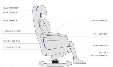 image sketch of person in chair